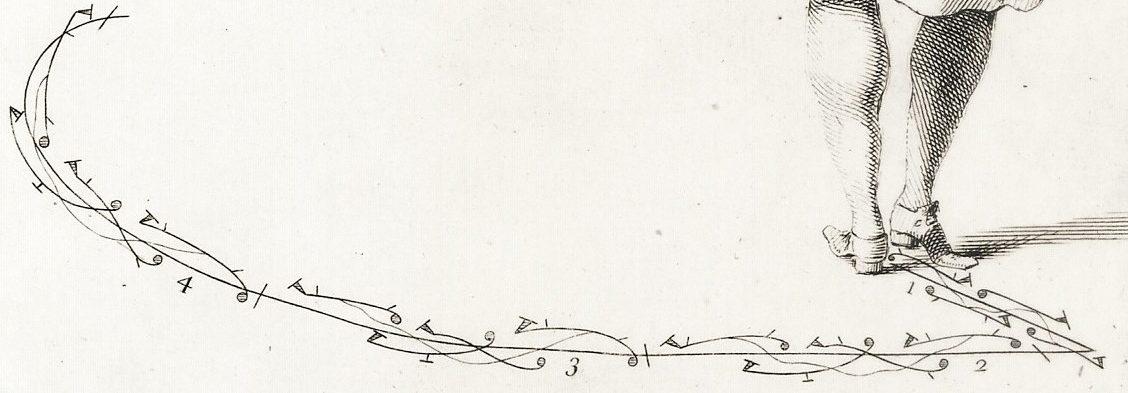 Chorégraphies. Écriture et dessin, signe et image